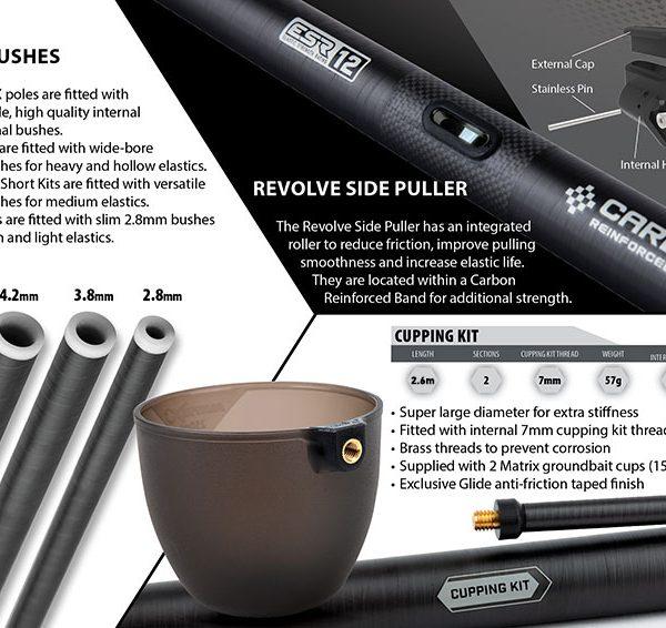 MTX3 Ultra 13m Euro Pole Package